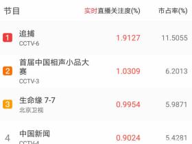 【蜗牛扑克】首届中国相声小品大赛第二期收视率再夺全国第二,北漂题材最经典
