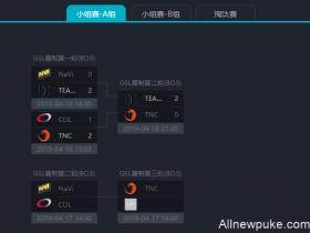 【蜗牛电竞】孟买站次日预测:Mski与TnC或将拿下胜者组名额