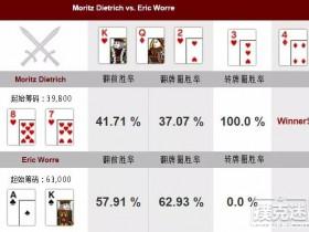 【蜗牛扑克】牌局分析:过度游戏的AK