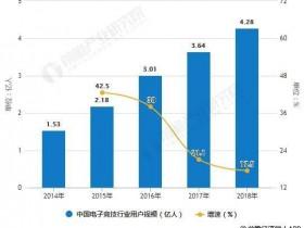 【蜗牛电竞】博雅互动:电子竞技行业市场呈高复合增长