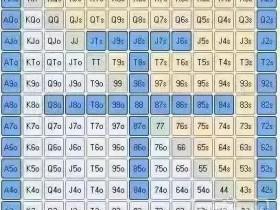 【蜗牛扑克】一个另类的读牌工具:考虑对手范围内没有的牌