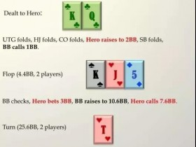 【蜗牛扑克】六人桌典型牌例:如何评价Hero的翻前加注尺度?