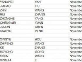 【蜗牛电竞】GCD合同数据曝光,PDD新队ES成员名单确认