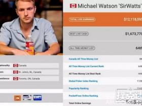 【蜗牛扑克】牌手大乱斗 谁才是真正的天才玩家?Mike Waston一晚拿下1冠1亚