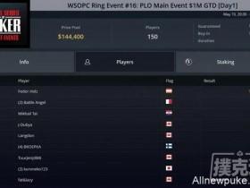【蜗牛扑克】Fedor Holz一周内赢得三个豪客赛