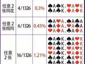 【蜗牛扑克】不会算底牌范围,你还玩什么德州扑克!