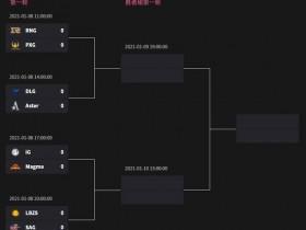 【蜗牛电竞】DPC中国联赛定级赛1月8日11:00开战 谁能进入S级联赛?