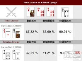 【蜗牛扑克】牌局分析:疯狂的72诈唬