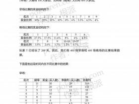 【蜗牛扑克】扑克中的数学-第五部分-13: 锦标赛案例分析——锦标赛XII
