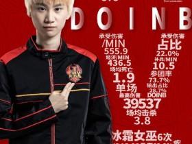 【蜗牛电竞】LPL春季赛常规赛MVP公布,时隔2年Doinb再拿MVP