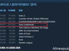 【蜗牛电竞】刀塔霸业峰值玩家突破20万 多平台引流战果显著