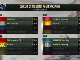 【蜗牛电竞】S9淘汰赛四分之一决赛对阵出炉:FPX迎战FNC