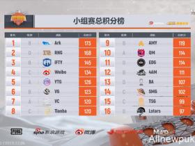 【蜗牛电竞】突出重围!第三届微博杯总决赛16支战队出炉