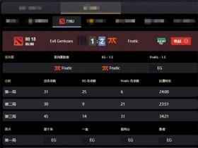 【蜗牛电竞】DOTA Summit淘汰赛胜者组决赛:Fnatic让一追二逆转EG