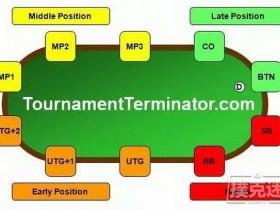 【蜗牛扑克】学会不同的翻牌类型与玩家翻牌前行动之间的联系