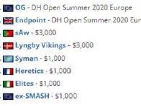 【蜗牛电竞】OG&Endpoint等四队率先晋级DH夏季公开赛