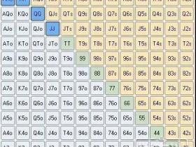 【蜗牛扑克】德州扑克中翻牌前3bet范围的两种类型