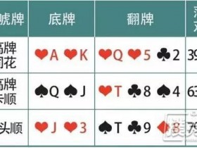 """【蜗牛扑克】德州扑克诈唬牌型:""""5大傻""""也能吓跑对手"""