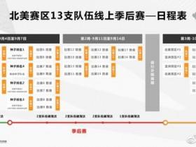 【蜗牛电竞】《守望先锋联赛》2020季后赛与总决赛详情公布
