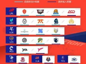 【蜗牛电竞】《英雄联盟》2020全球总决赛参赛战队全部确认