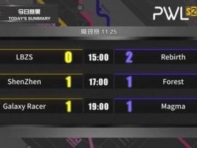 【蜗牛电竞】PWL联赛S2 25日赛况:体系对抗 决策取胜!