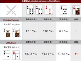 【蜗牛扑克】德州扑克手牌对决