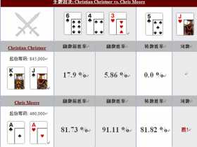 【蜗牛扑克】德州扑克手牌对决:Christian Christner vs. Chris Moore
