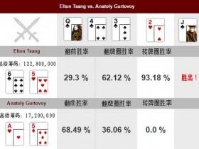 【蜗牛扑克】德州扑克Elton Tsang的致胜一牌