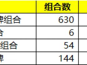 【蜗牛扑克】6+大牌德州扑克基本知识(下)