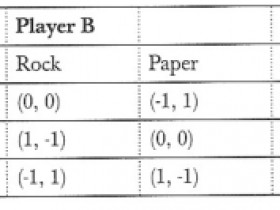 【蜗牛扑克】德州扑克数学剪刀石头布