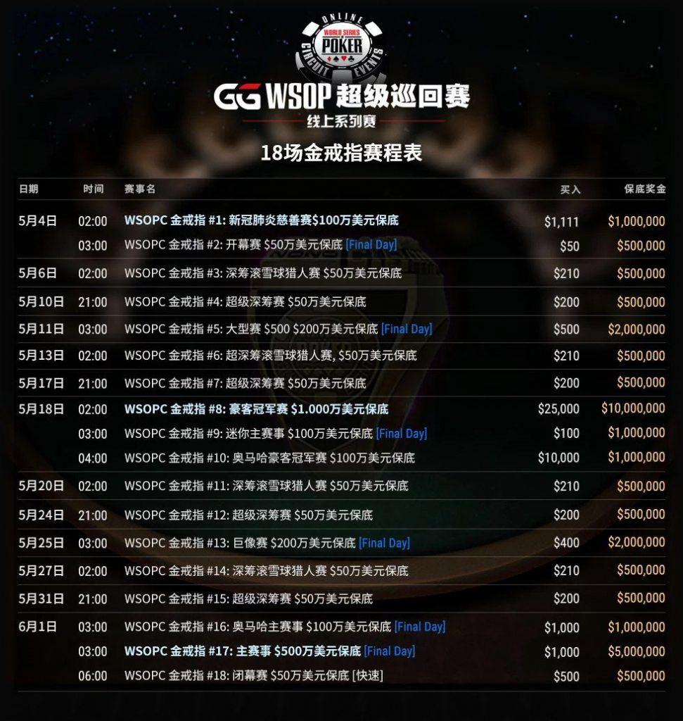 蜗牛扑克GGWSOP超级巡回赛 线上系列赛1亿美金保底奖金邀你来战