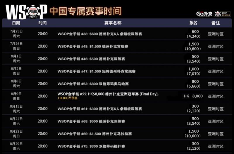 【美天棋牌】蜗牛扑克专访:GG扑克教父郭东的德扑之道,期盼国人在WSOP夺得佳绩