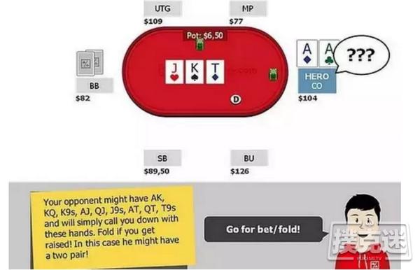 【蜗牛扑克】翻牌不利的局面如何打AA,看看这5条建议