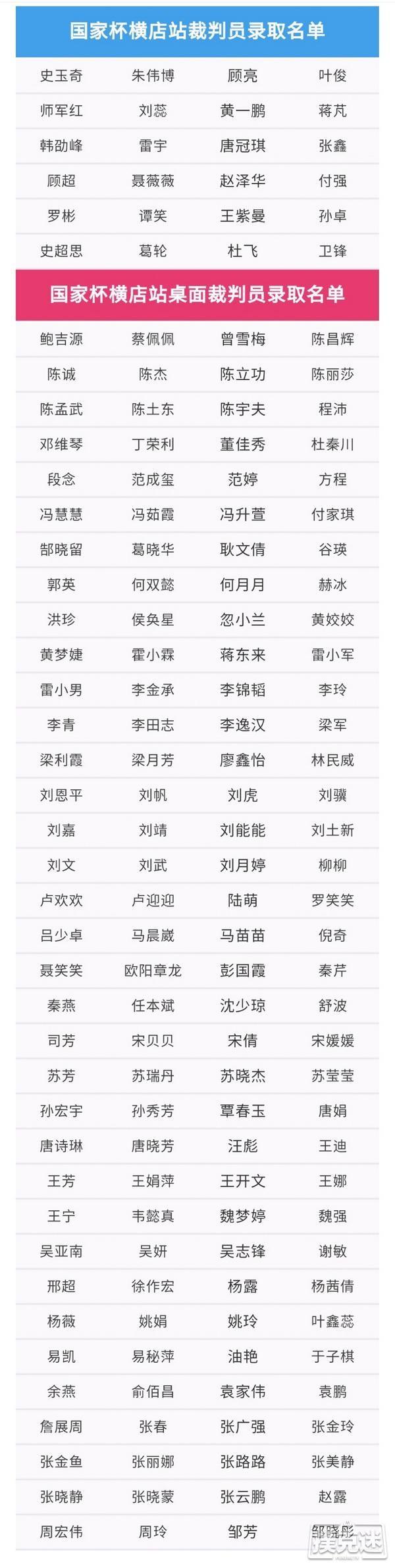 【蜗牛扑克】2020NCBP国家杯棋牌职业大师赛横店站裁判员录取结果