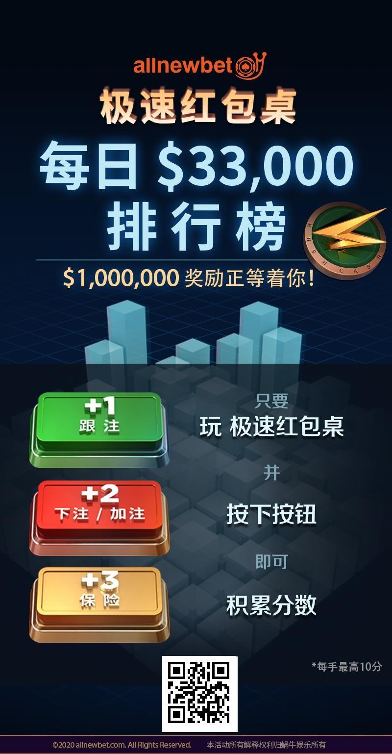 蜗牛扑克极速红包桌每日33000美金排行榜