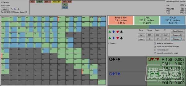 【蜗牛扑克】德州扑克你应该如何应对翻牌圈check-raise?
