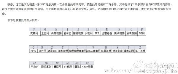 【蜗牛扑克】文化部整治暴恐动漫 多家动漫网站被查