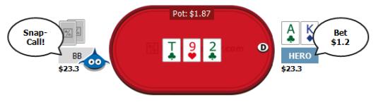 """【蜗牛扑克】德州扑克读牌时总陷入""""镜像思维""""怪圈,你是不是也这样?"""