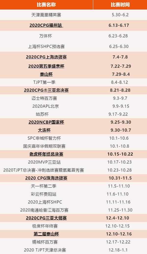 【蜗牛扑克】2020年国内国际扑克线下赛事行业白皮书