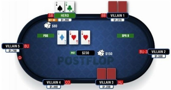 【蜗牛扑克】德州扑克如何游戏高对 - 2