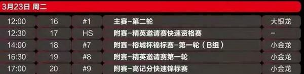 【蜗牛扑克】2021CPG福州站|主赛1187人次参赛,349人晋级第二轮!