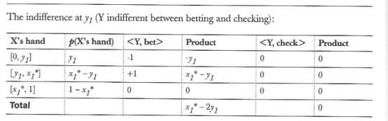 【蜗牛扑克】德州扑克数学分布游戏